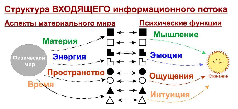 info-potok