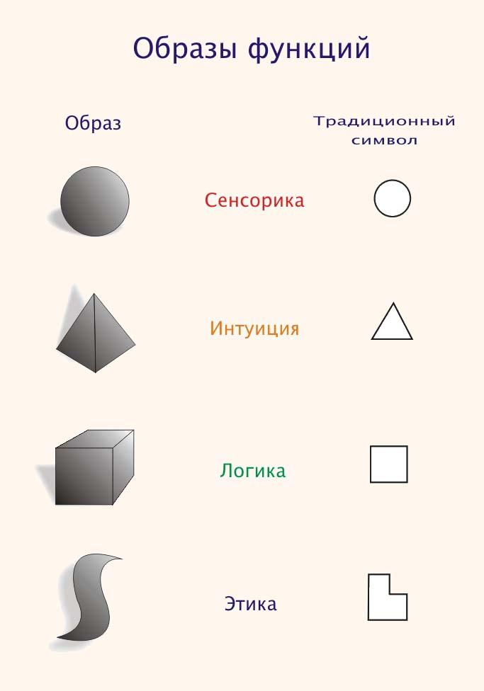 obrazy_funkciy
